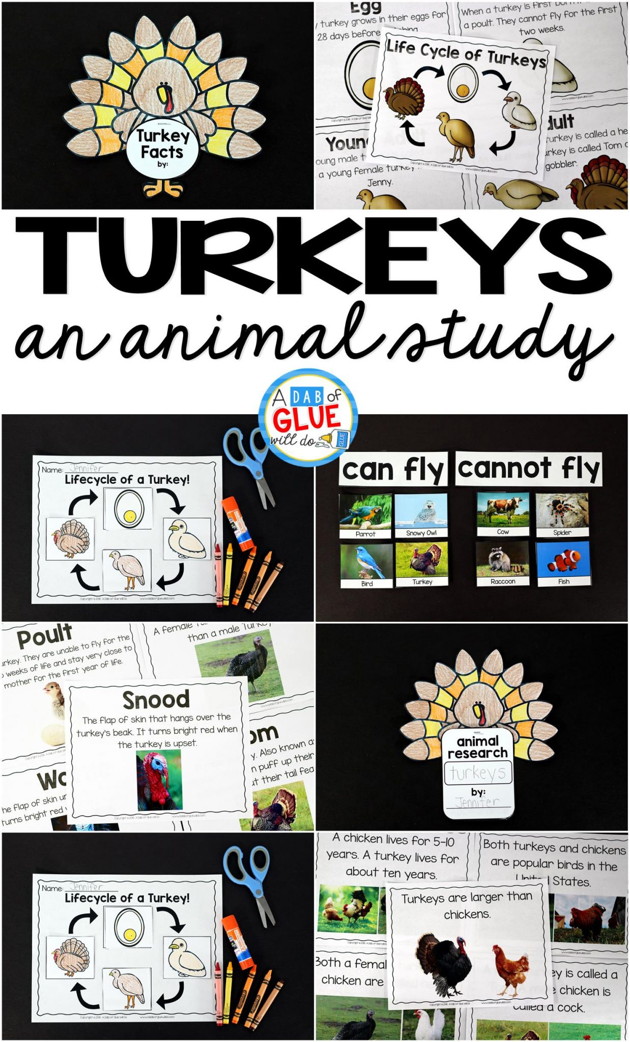 Engage your class in an exciting hands-on experience learning all about turkeys! This Turkeys: An Animal Study is perfect for science in Preschool, Pre-K, Kindergarten, First Grade, and Second Grade classrooms and packed full of inviting science activities. Students will learn about the difference between turkeys and chickens, animals that can and cannot fly, parts of a turkey, and a turkey's life cycle. When students are done they can complete a turkey research project. This pack is great for homeschoolers, kids craft activities, and to add to your unit studies!