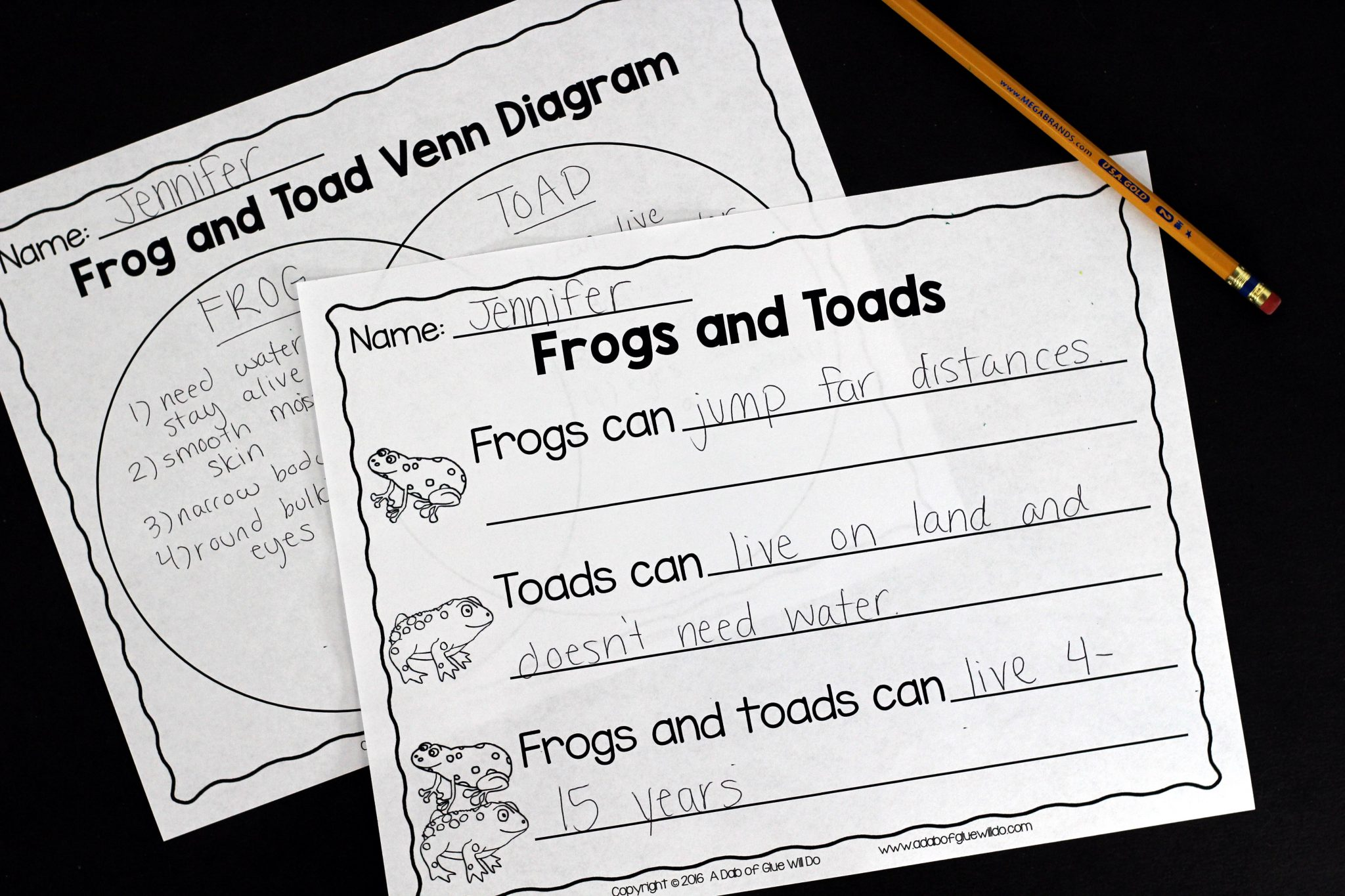 Frogs an animal study a dab of glue will do engage your class in an exciting hands on experience learning all about frogs this pooptronica Gallery